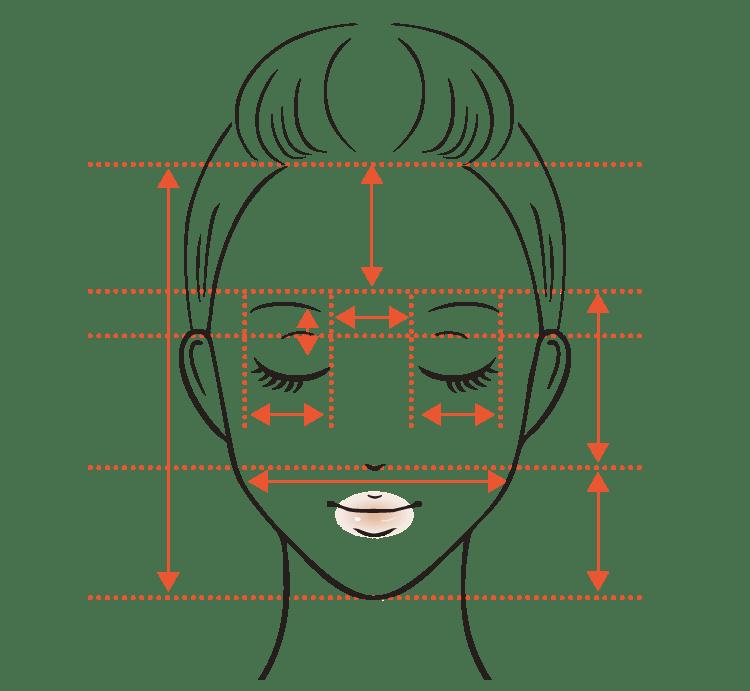 顔パーツの計測箇所