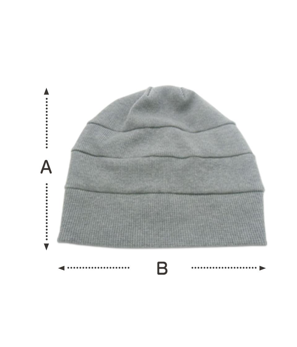 医療用帽子サイズ